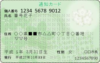 通知カードの画像